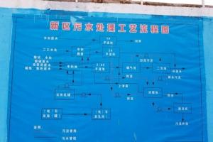 新乡纤维纺织厂污水处理